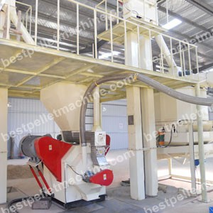 china pellet mill supplier